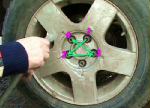 Видеокурс Как менять колеса
