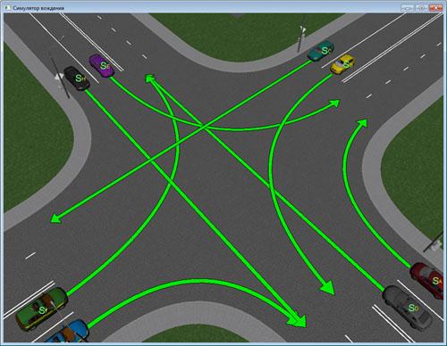 Видеокурс Правила проезда перекрестков