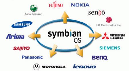 Видеокурс Возможности Symbian OS
