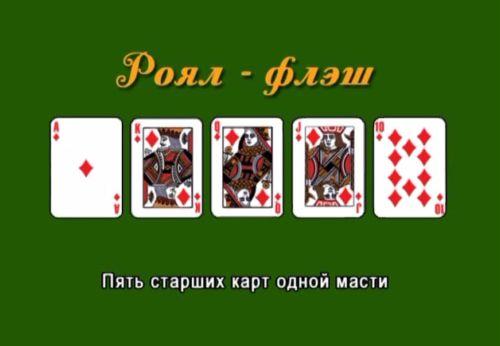 Видеокурс Спортивный покер